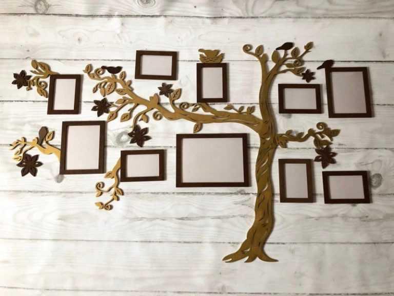 это поздравление семейное дерево чтобы клиенты