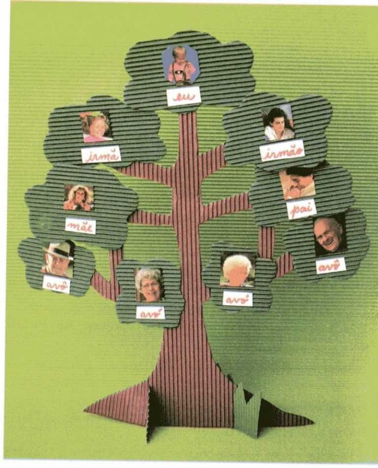 газет поздравление семейное дерево мама