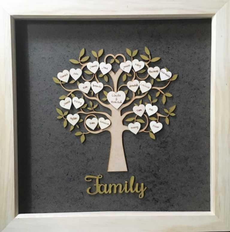 поздравления к подарку семейное дерево монтажа террасы